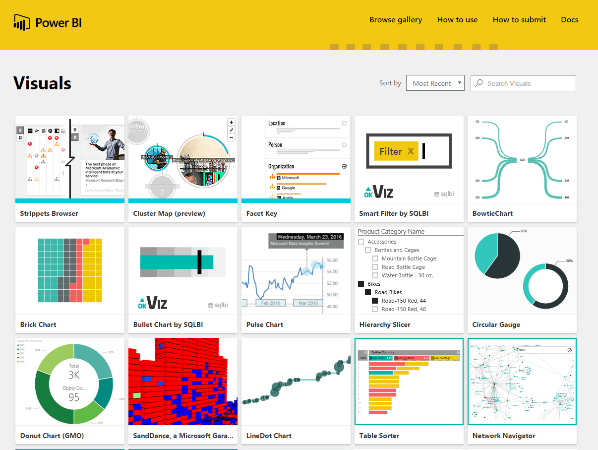 Power BI: Custom Visualizations, Getting Started…